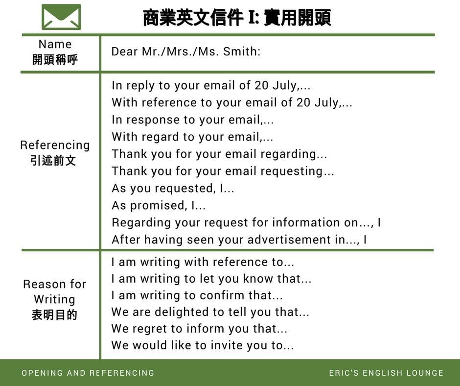 商業英文] Business Email I – Eric's English Lounge